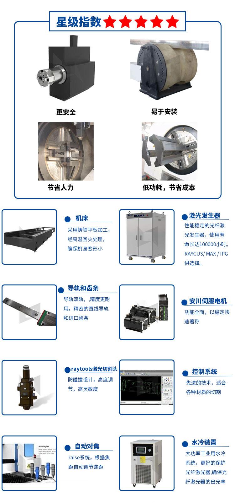 金属板 圆/方管交换台光纤激光切割机LXF1530JR